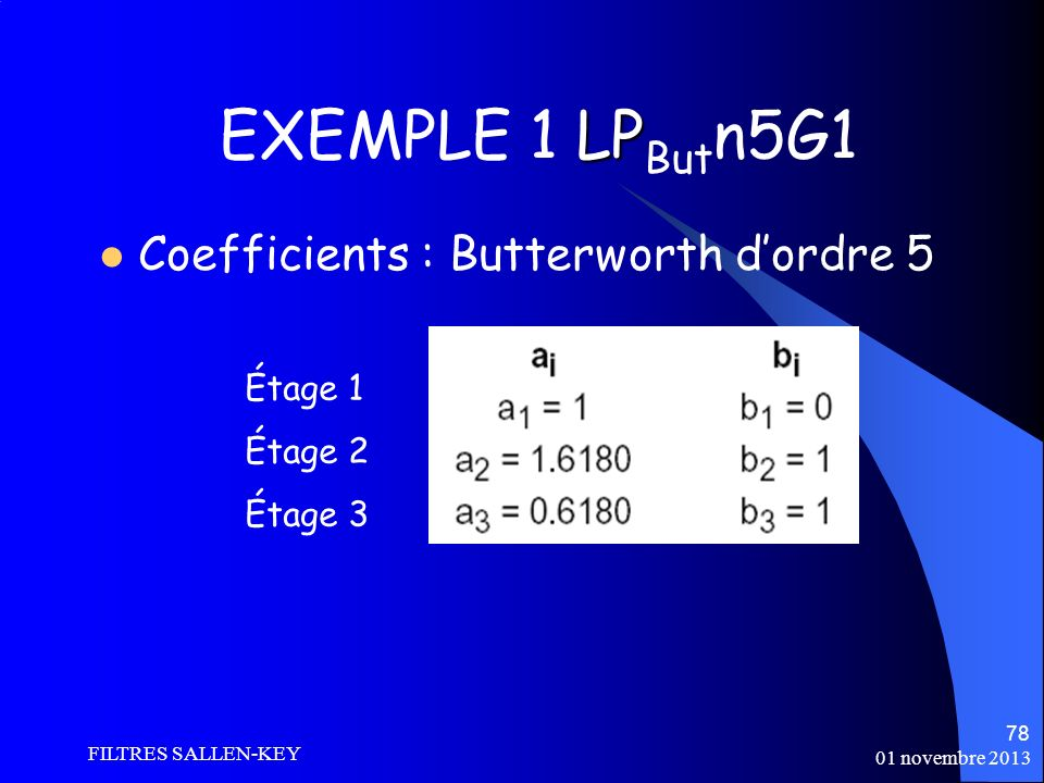 EXEMPLE 1 LPButn5G1 Coefficients : Butterworth d'ordre 5 Étage 1