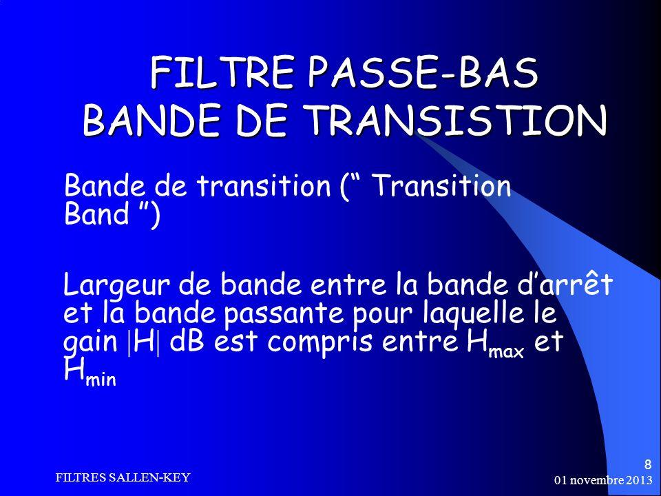 FILTRE PASSE-BAS BANDE DE TRANSISTION