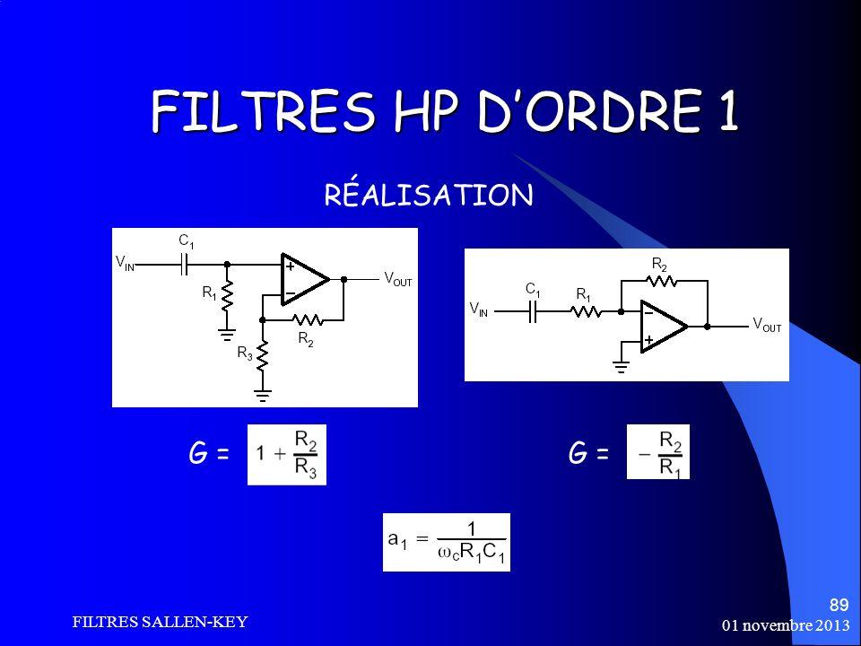 FILTRES HP D'ORDRE 1 RÉALISATION G = G = FILTRES SALLEN-KEY