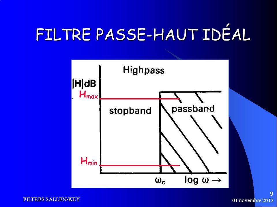 FILTRE PASSE-HAUT IDÉAL