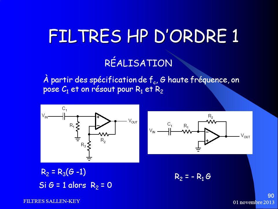 FILTRES HP D'ORDRE 1 RÉALISATION