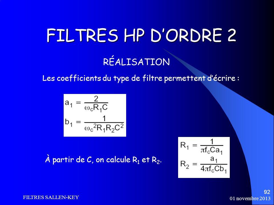 FILTRES HP D'ORDRE 2 RÉALISATION