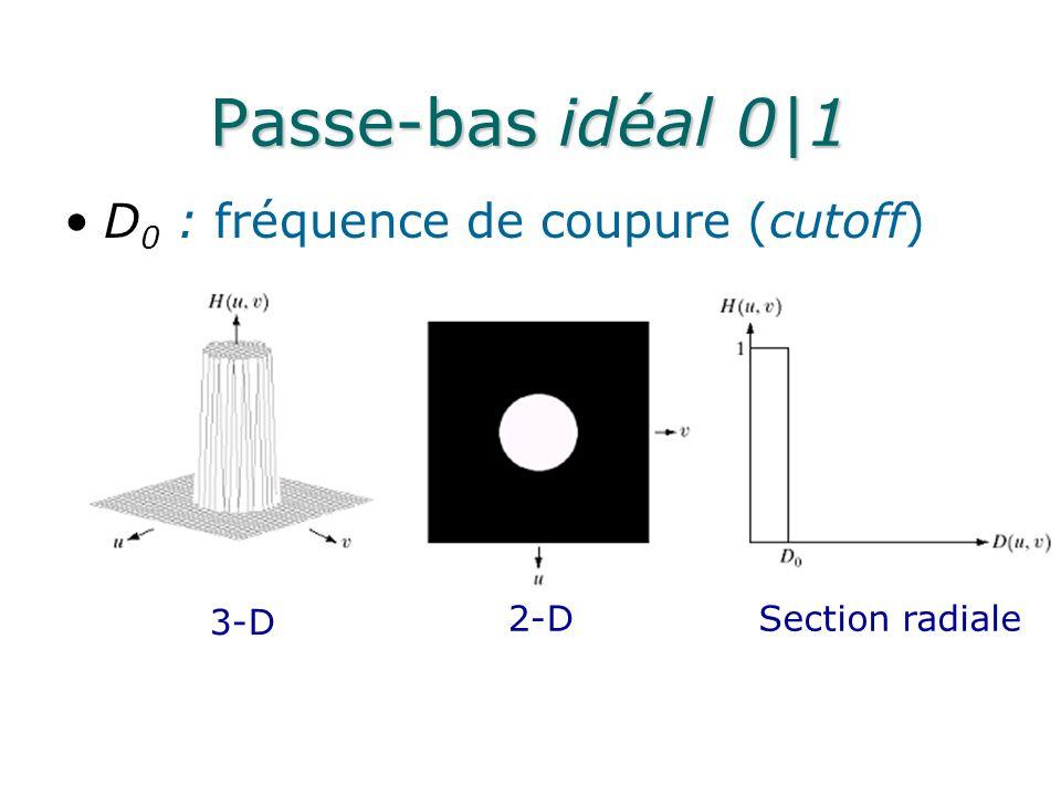 Passe-bas idéal 0|1 D0 : fréquence de coupure (cutoff) 3-D 2-D