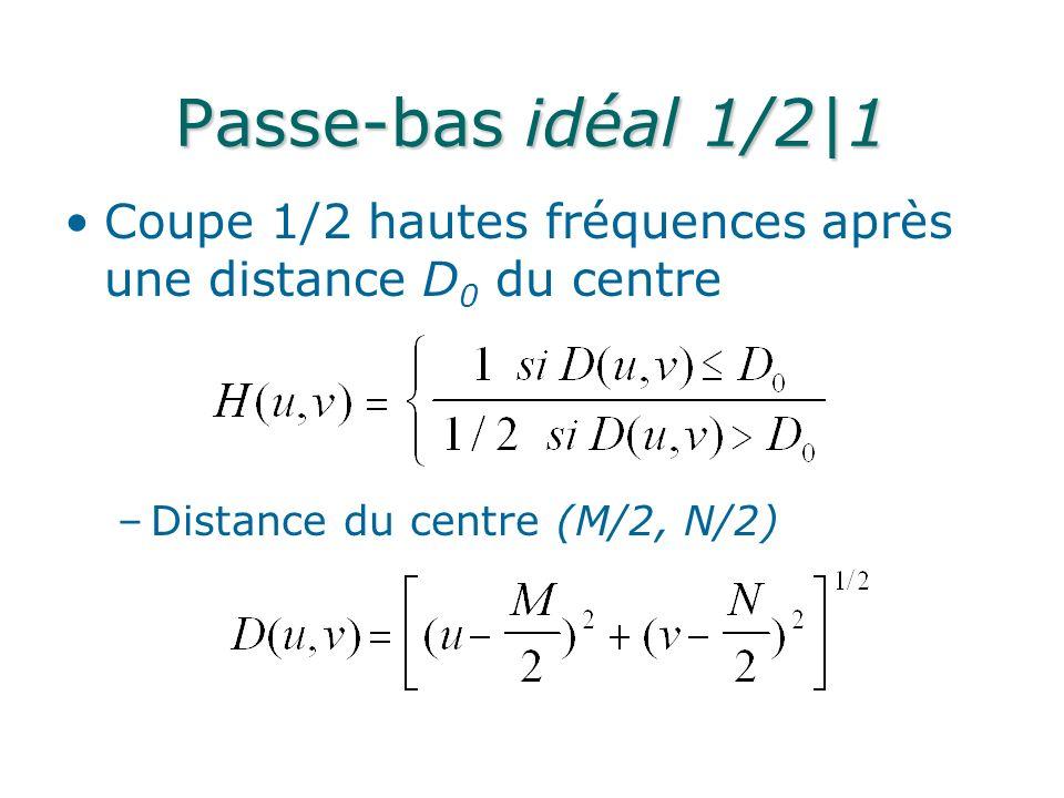 Passe-bas idéal 1/2|1 Coupe 1/2 hautes fréquences après une distance D0 du centre.