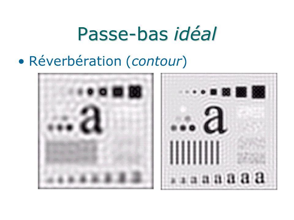 Passe-bas idéal Réverbération (contour)