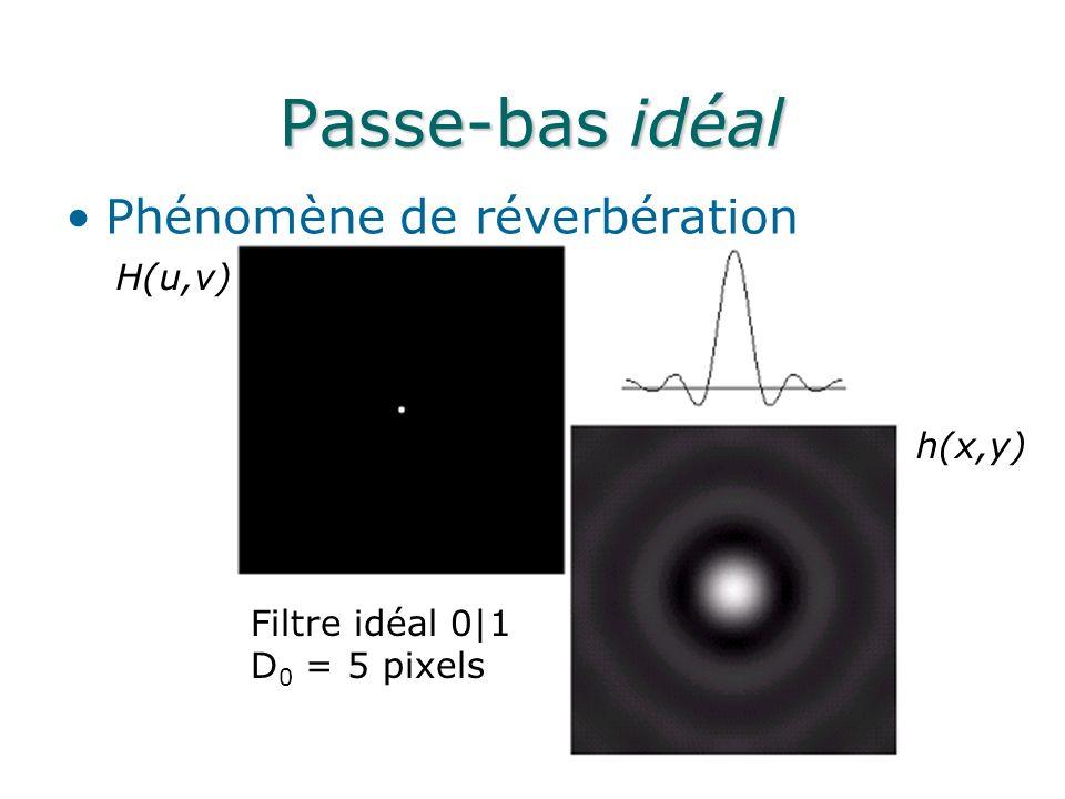 Passe-bas idéal Phénomène de réverbération H(u,v) h(x,y)