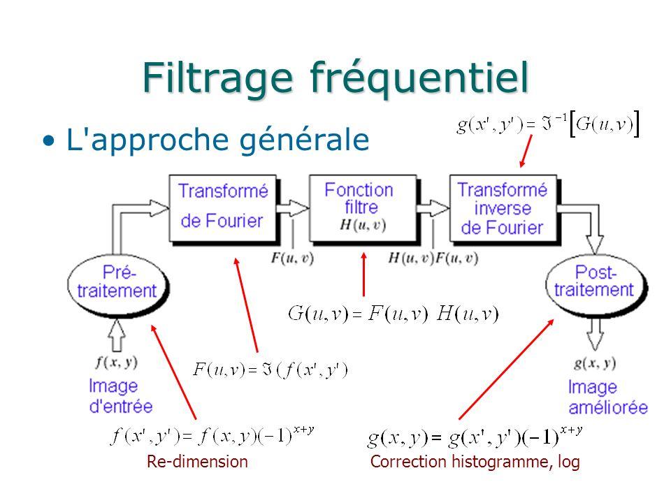 Filtrage fréquentiel L approche générale Re-dimension
