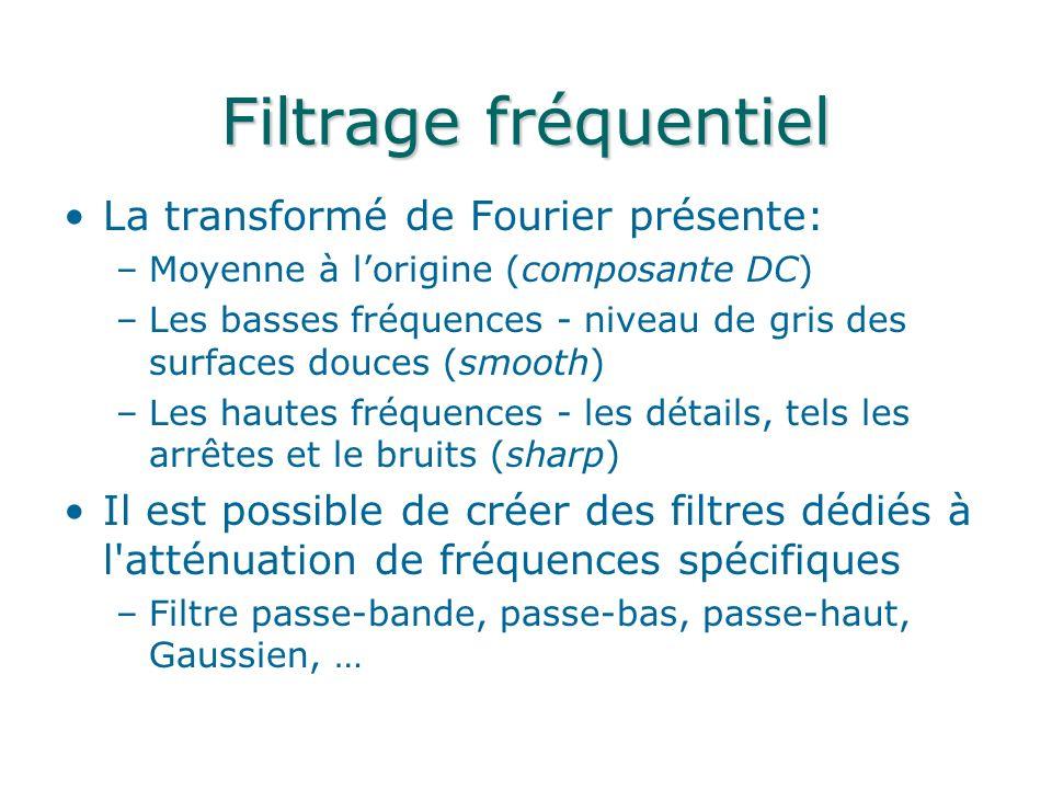 Filtrage fréquentiel La transformé de Fourier présente: