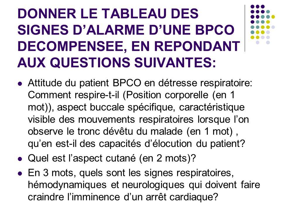 DONNER LE TABLEAU DES SIGNES D'ALARME D'UNE BPCO DECOMPENSEE, EN REPONDANT AUX QUESTIONS SUIVANTES: