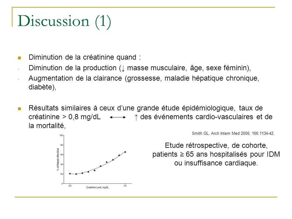 Discussion (1) Diminution de la créatinine quand :