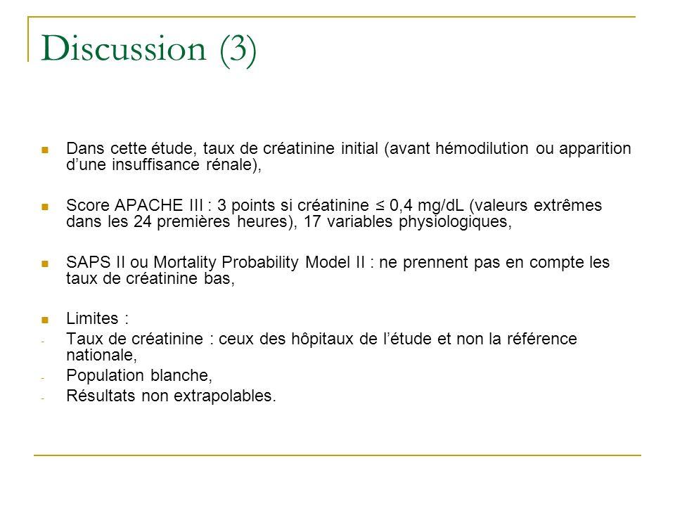 Discussion (3) Dans cette étude, taux de créatinine initial (avant hémodilution ou apparition d'une insuffisance rénale),