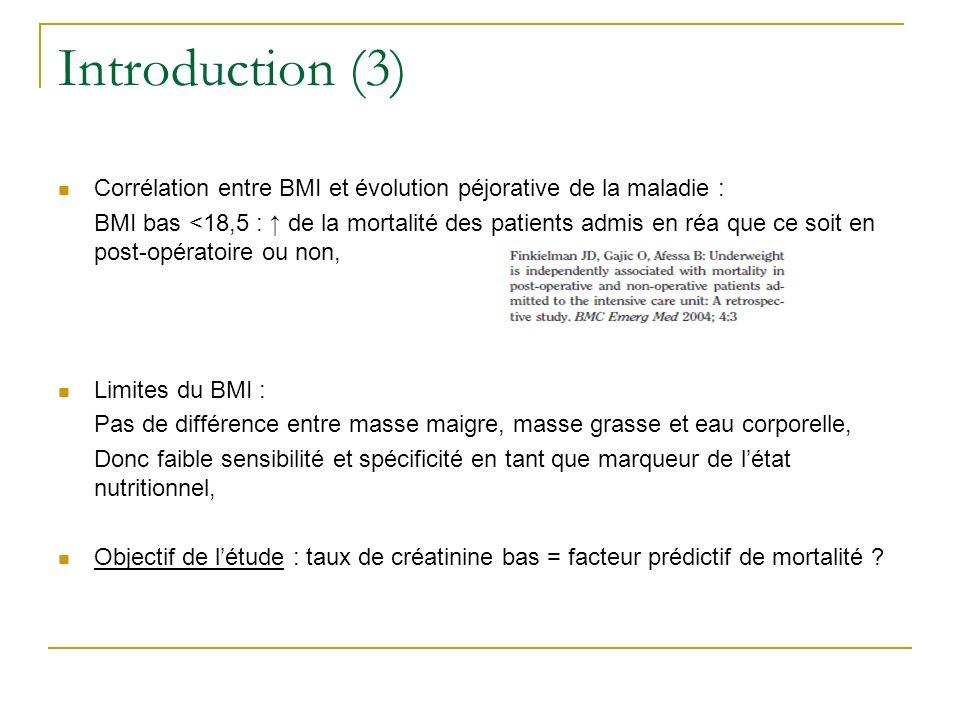 Introduction (3) Corrélation entre BMI et évolution péjorative de la maladie :