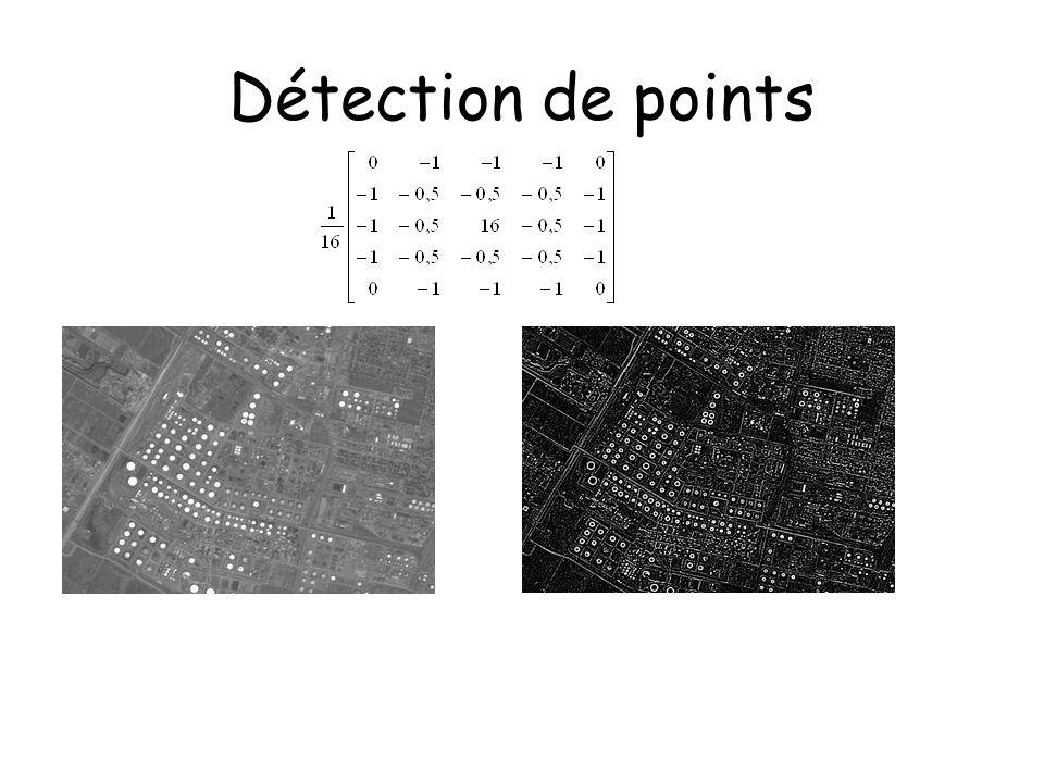 Détection de points