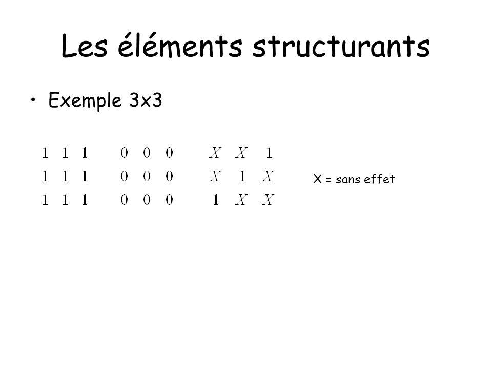 Les éléments structurants