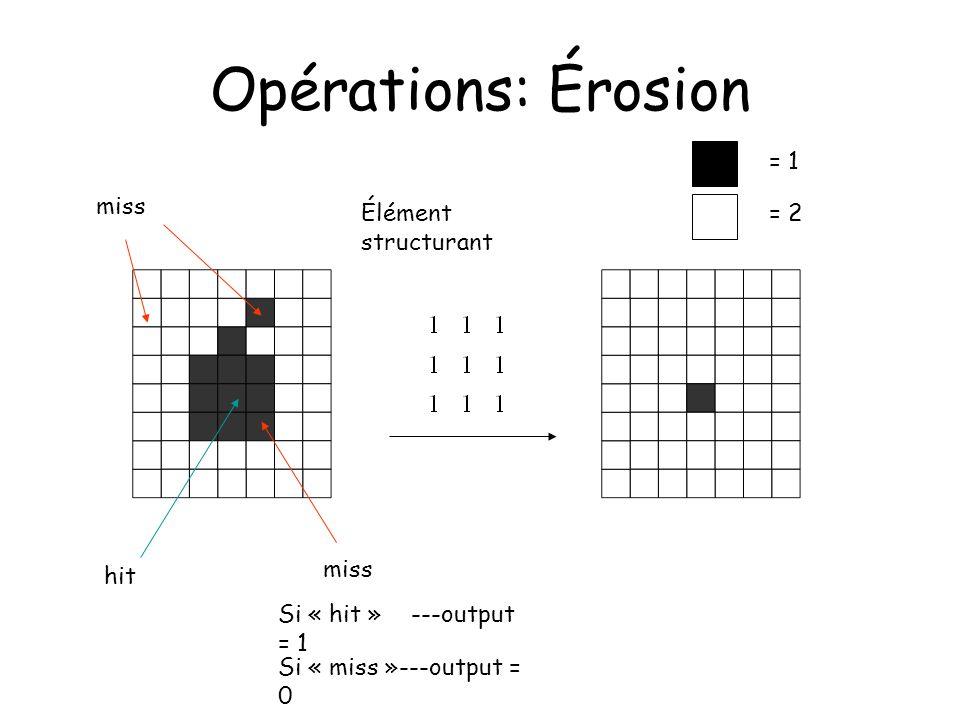 Opérations: Érosion = 1 miss Élément structurant = 2 miss hit