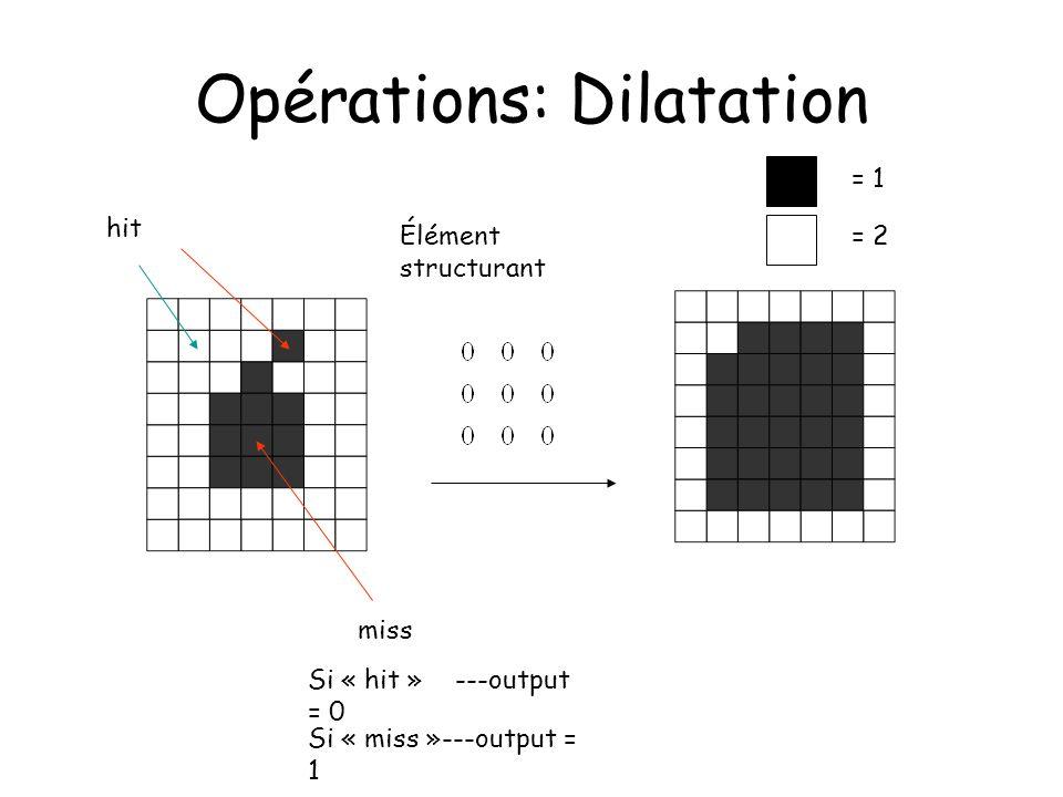 Opérations: Dilatation