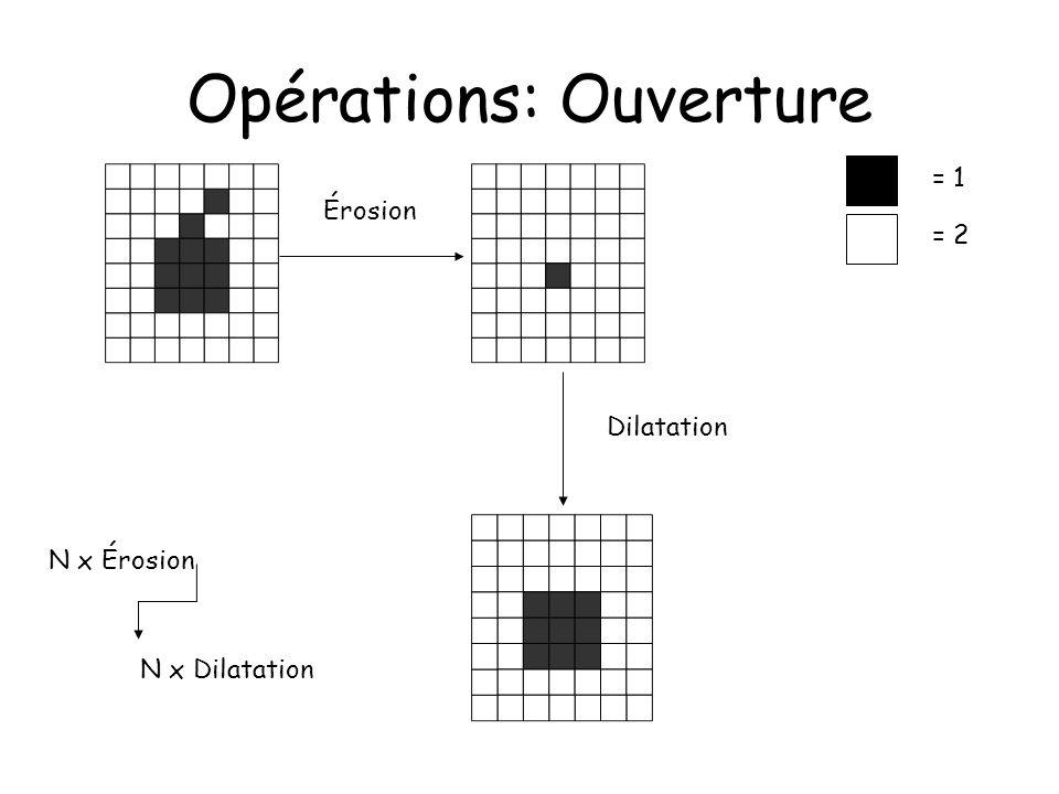 Opérations: Ouverture