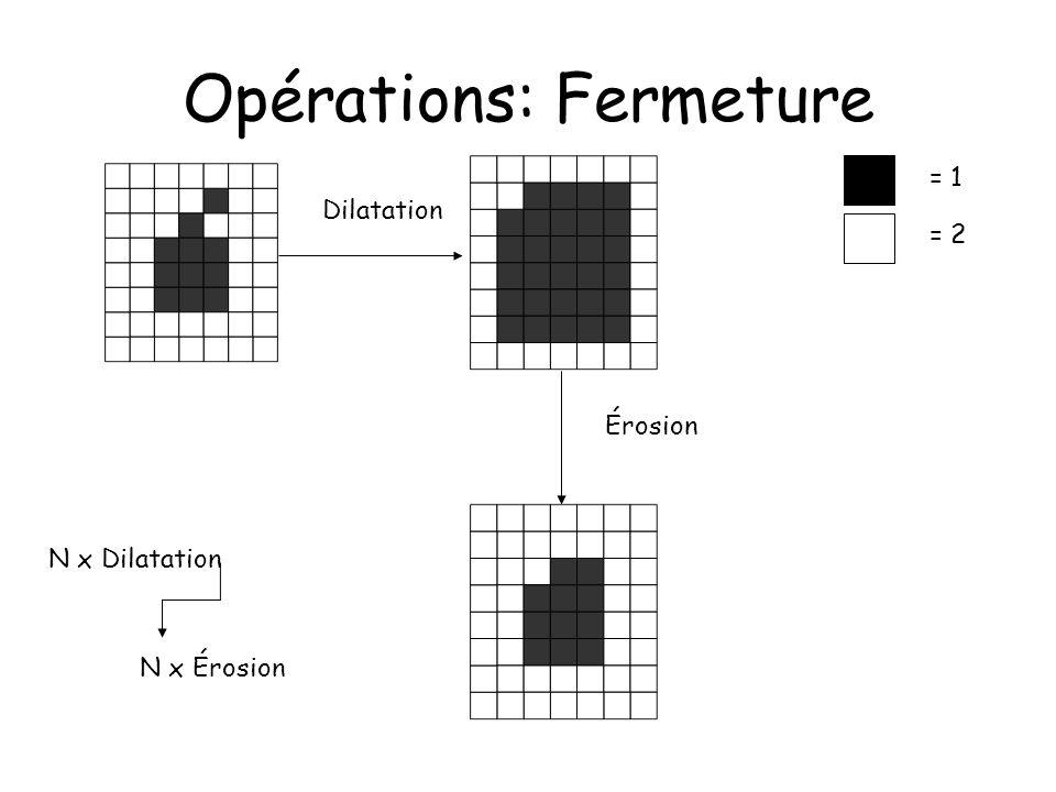 Opérations: Fermeture