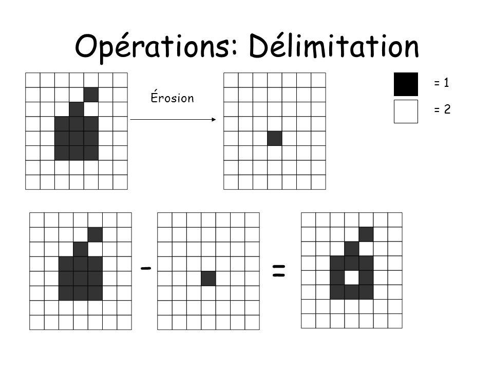 Opérations: Délimitation