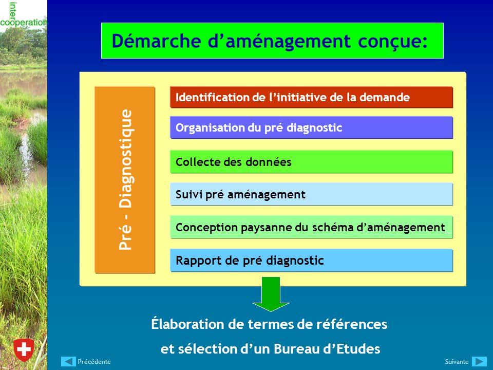 Élaboration de termes de références et sélection d'un Bureau d'Etudes