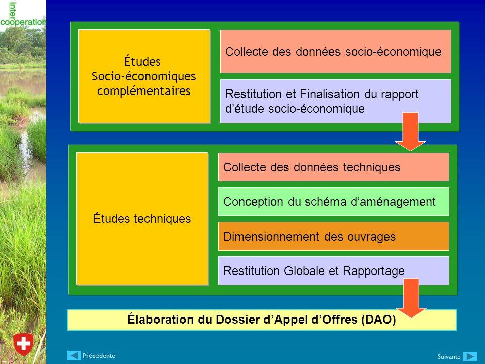 Élaboration du Dossier d'Appel d'Offres (DAO)
