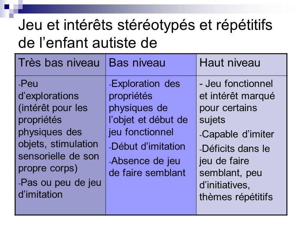 Jeu et intérêts stéréotypés et répétitifs de l'enfant autiste de