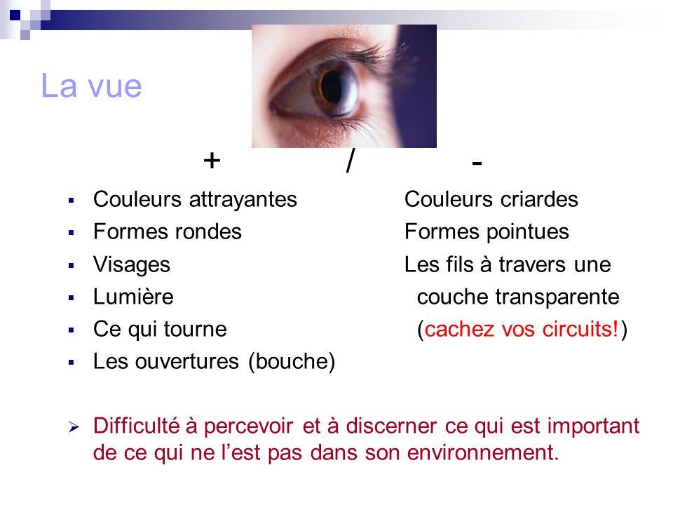 La vue + / - Couleurs attrayantes Couleurs criardes