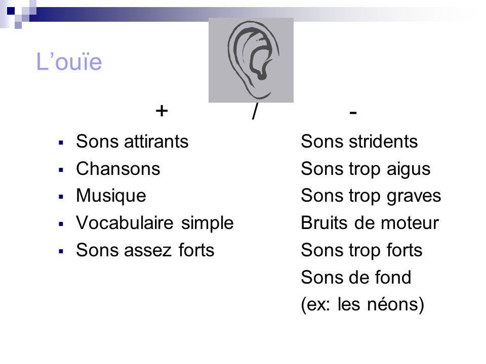 L'ouïe + / - Sons attirants Sons stridents Chansons Sons trop aigus