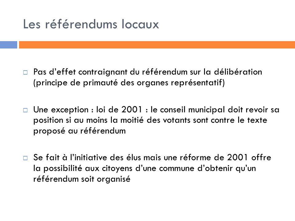 Les référendums locaux
