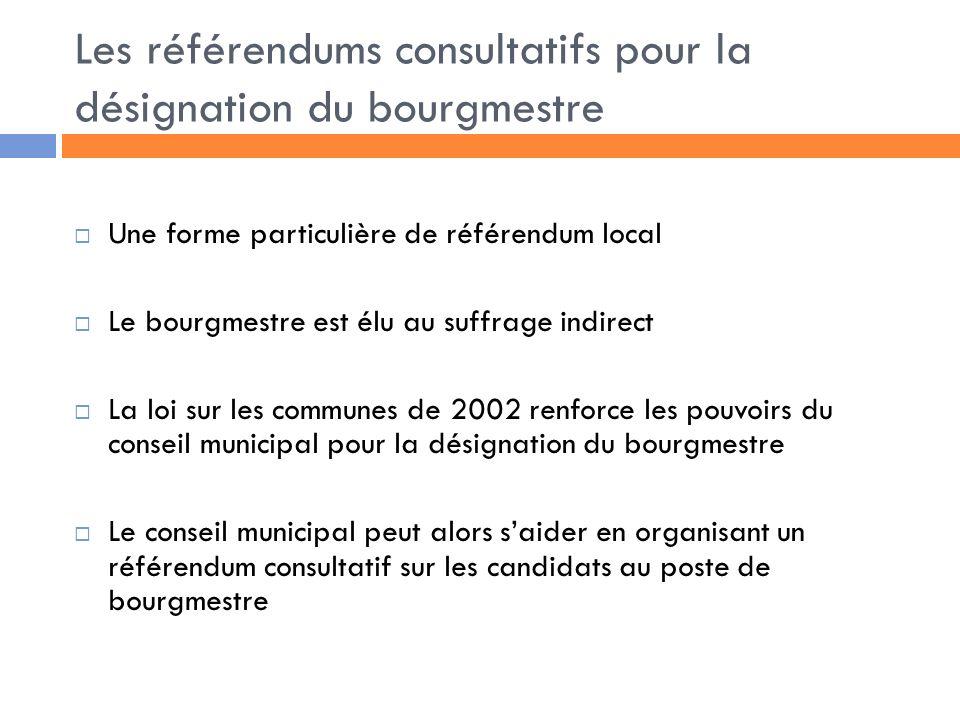 Les référendums consultatifs pour la désignation du bourgmestre