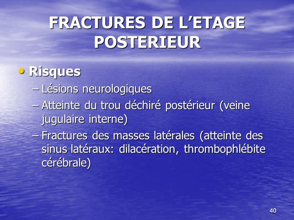FRACTURES DE L'ETAGE POSTERIEUR