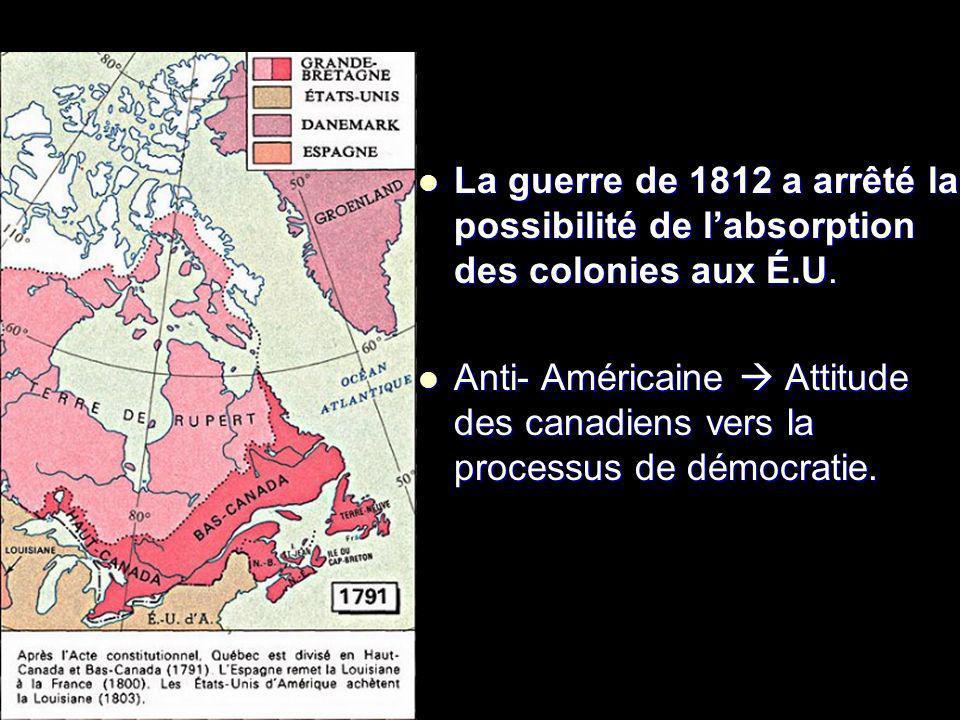 La guerre de 1812 a arrêté la possibilité de l'absorption des colonies aux É.U.