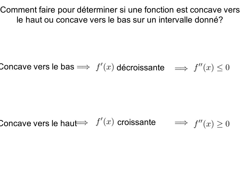Comment faire pour déterminer si une fonction est concave vers le haut ou concave vers le bas sur un intervalle donné