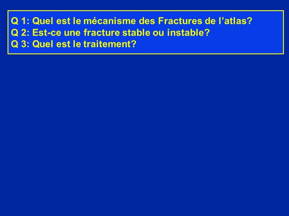 Q 1: Quel est le mécanisme des Fractures de l'atlas