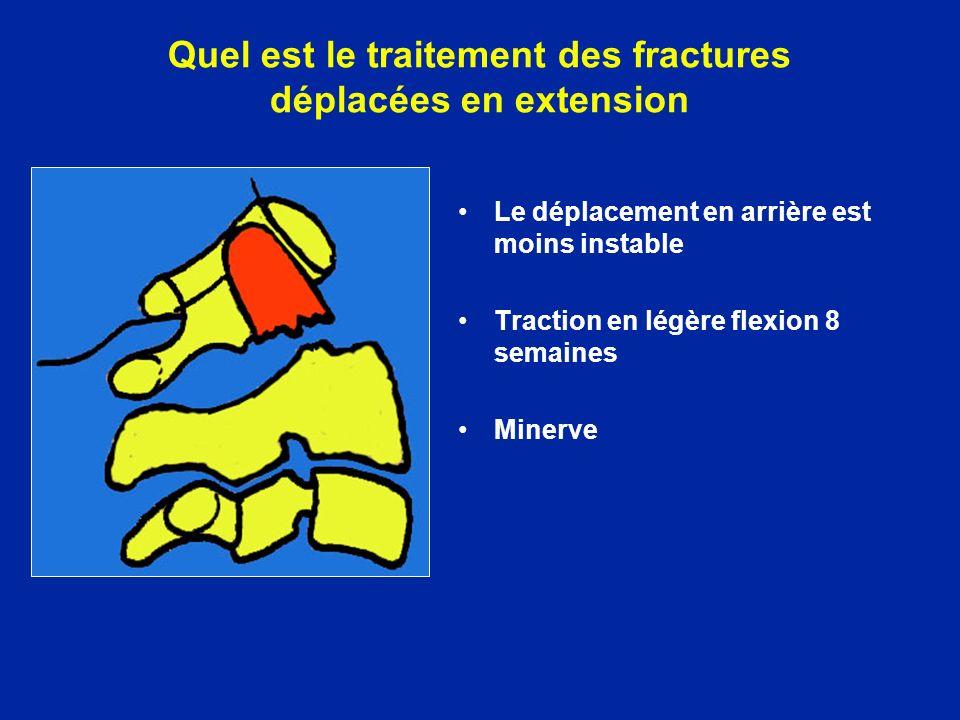 Quel est le traitement des fractures déplacées en extension