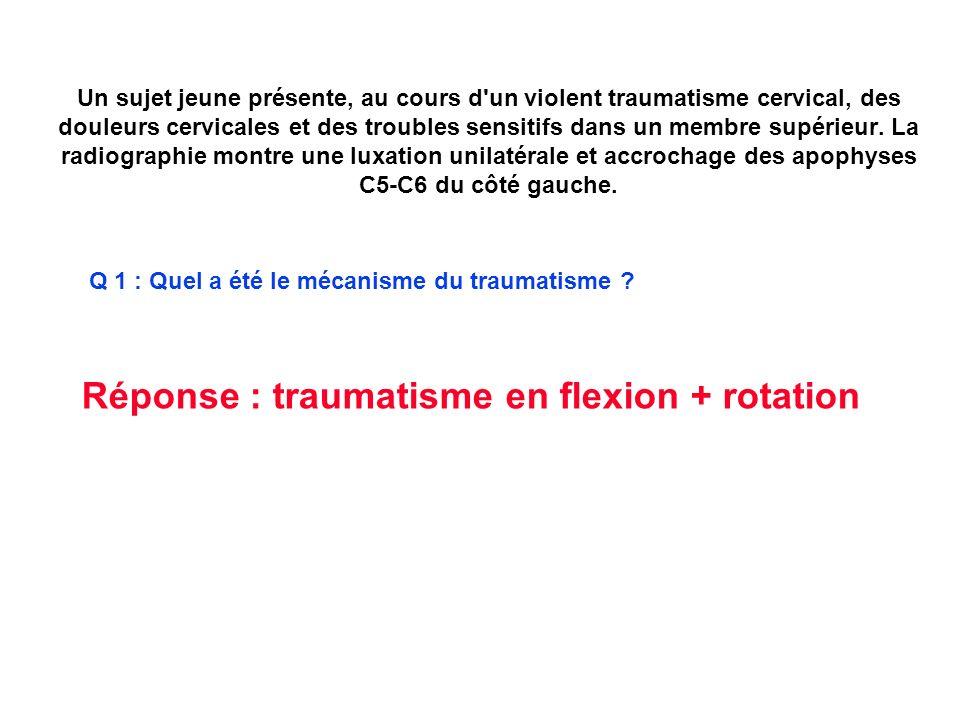 Réponse : traumatisme en flexion + rotation