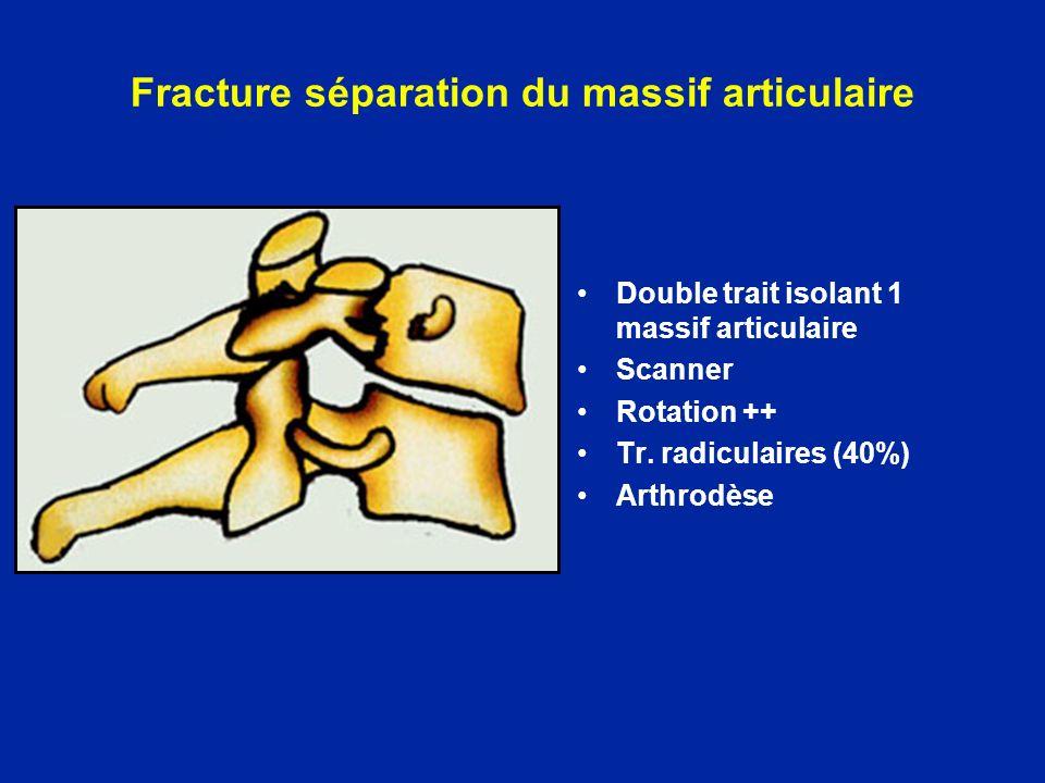 Fracture séparation du massif articulaire