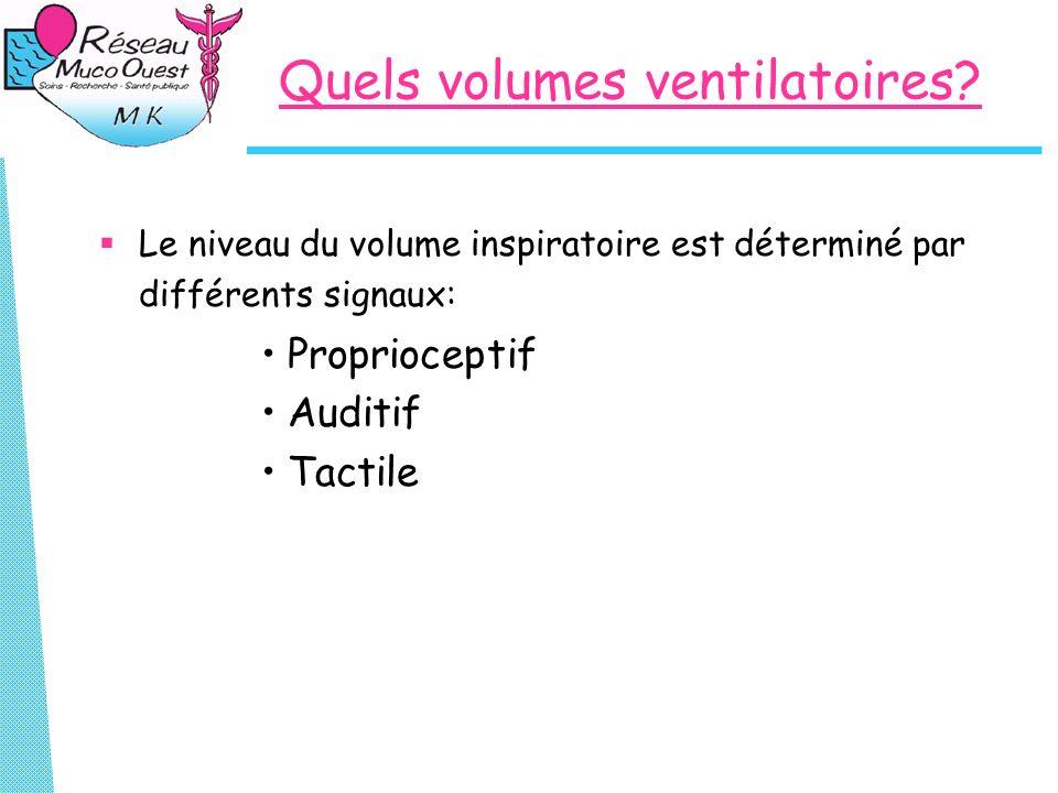 Quels volumes ventilatoires