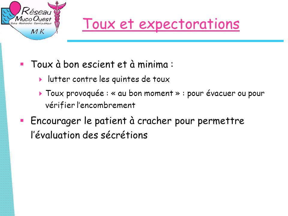 Toux et expectorations
