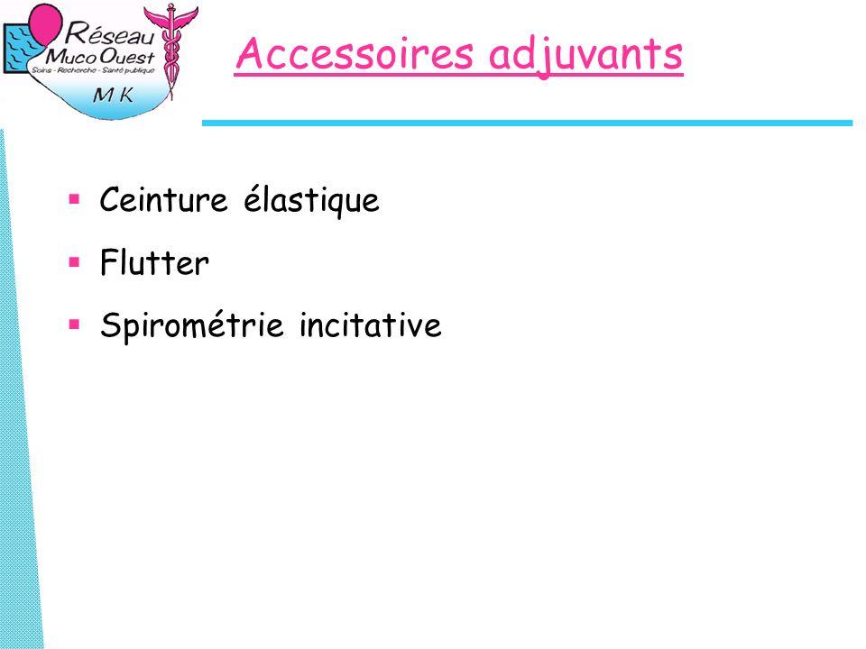 Accessoires adjuvants