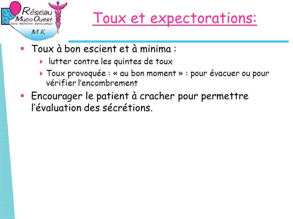 Toux et expectorations: