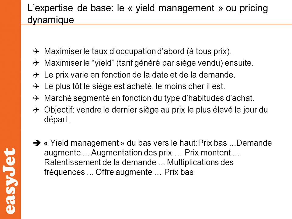 L'expertise de base: le « yield management » ou pricing dynamique