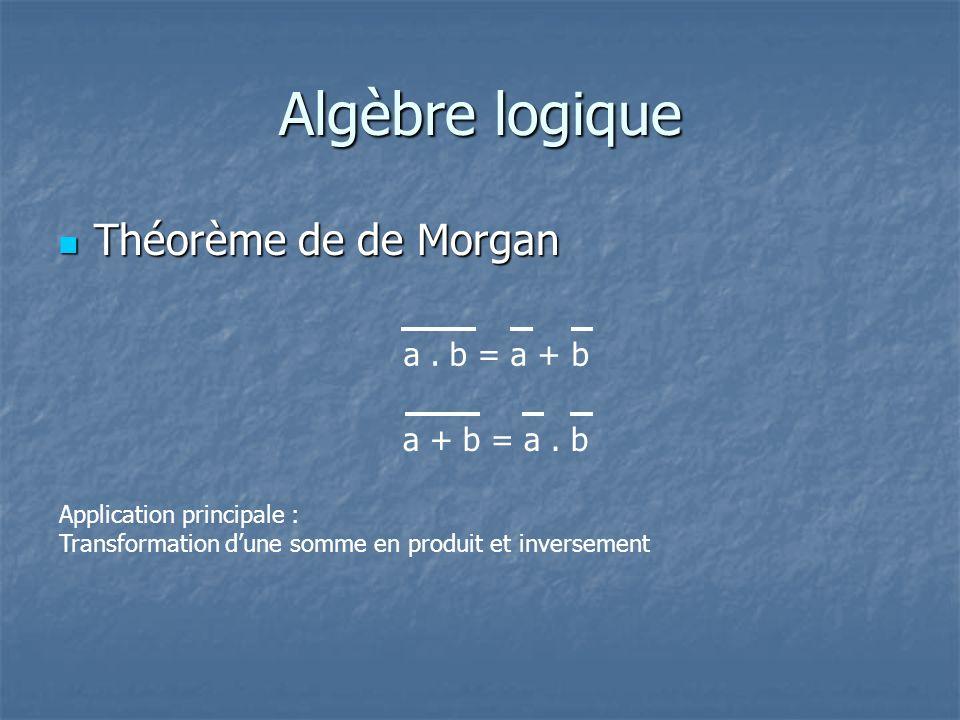 Algèbre logique Théorème de de Morgan a . b = a + b a + b = a . b