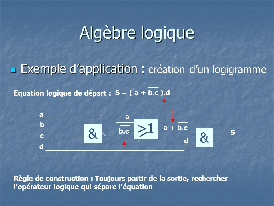 Algèbre logique >1 & & Exemple d'application :