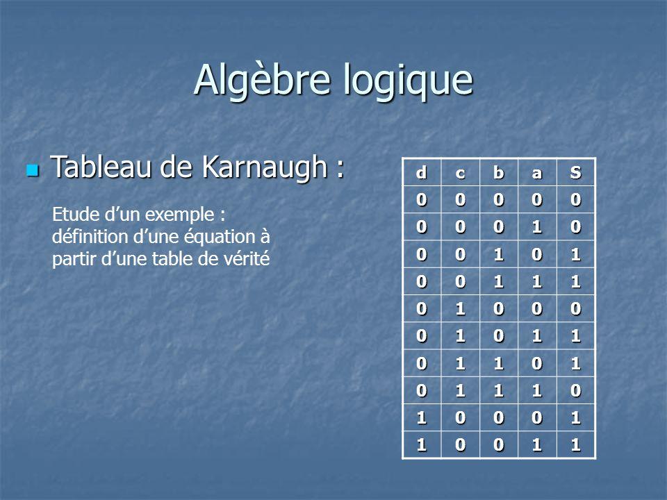 Algèbre logique Tableau de Karnaugh : Etude d'un exemple :