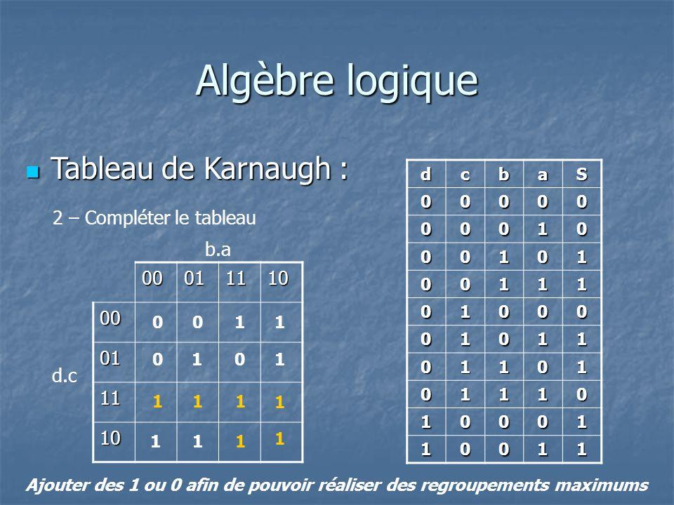 Algèbre logique Tableau de Karnaugh : 2 – Compléter le tableau b.a 00