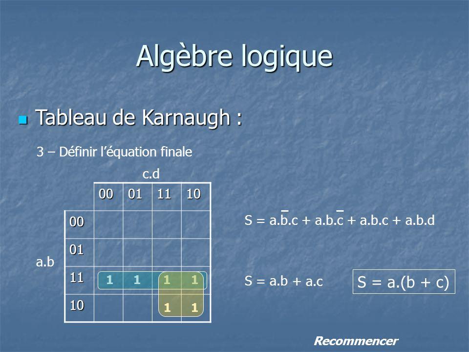 Algèbre logique Tableau de Karnaugh : S = a.(b + c)