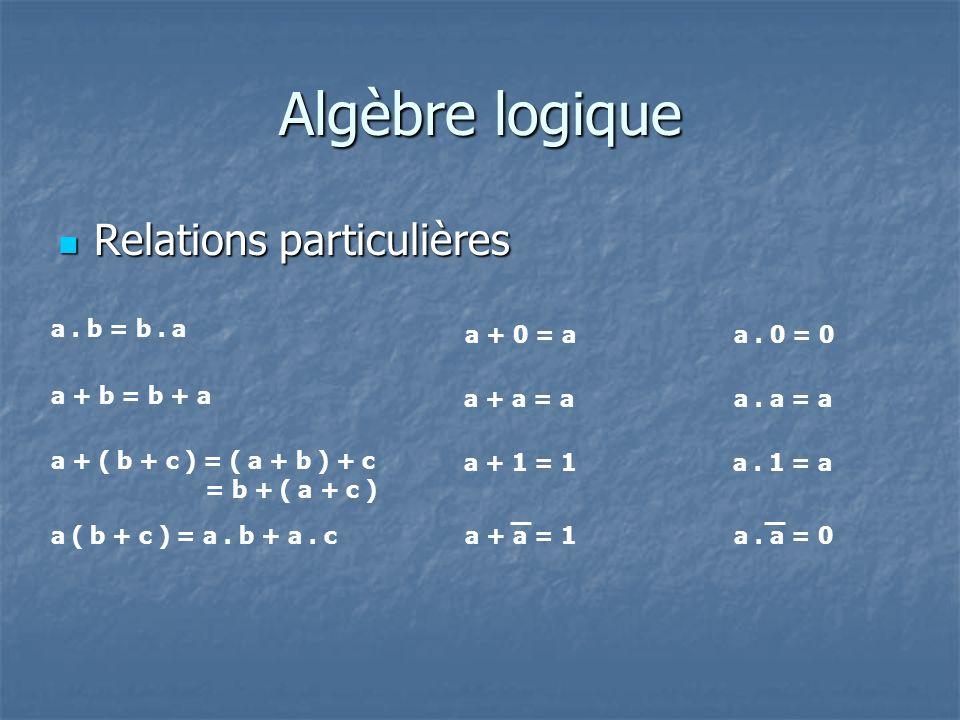 Algèbre logique Relations particulières a . b = b . a a + 0 = a