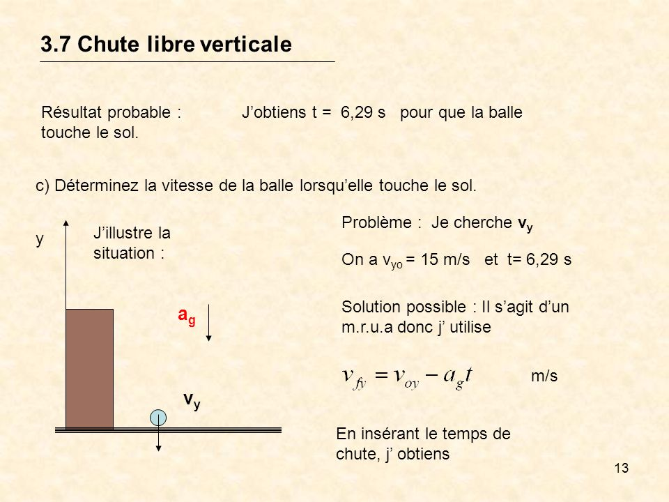 3.7 Chute libre verticale ag vy