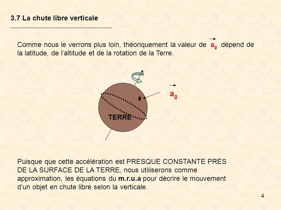 3.7 La chute libre verticale